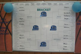 The madness about March Madness