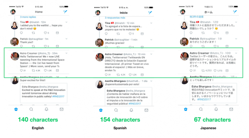 Twitter testing out new character limit